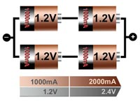 Batteries in series and in parallel