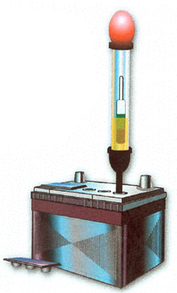 Hydrometer in use