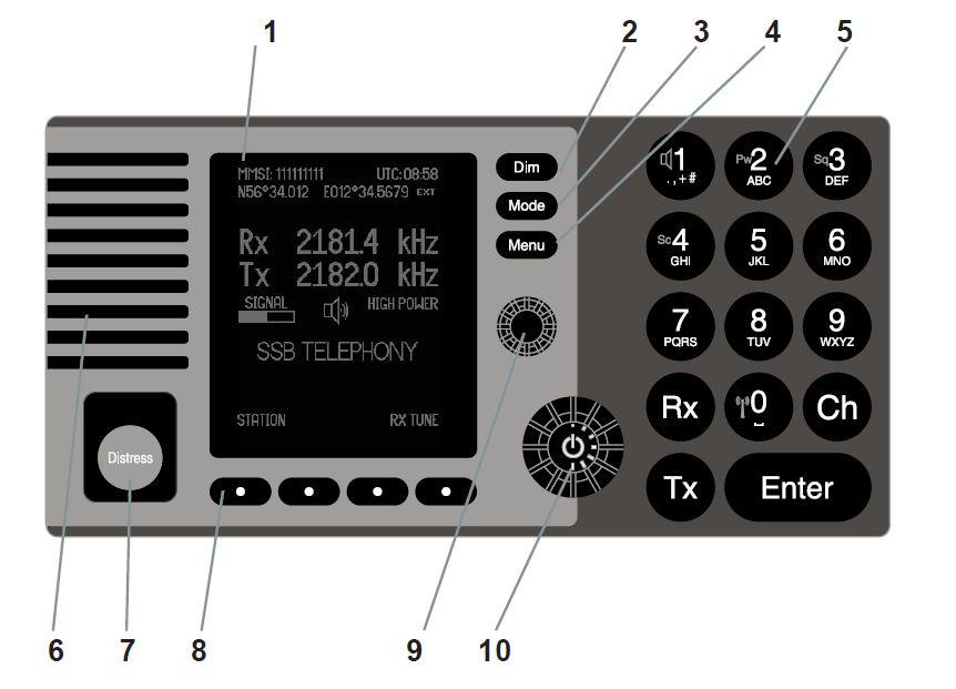 CU5100 controls
