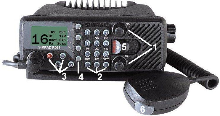 RD68 controls